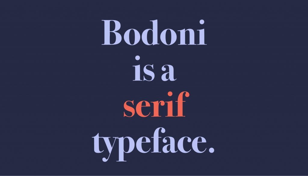 Bodoni as serif typeface.