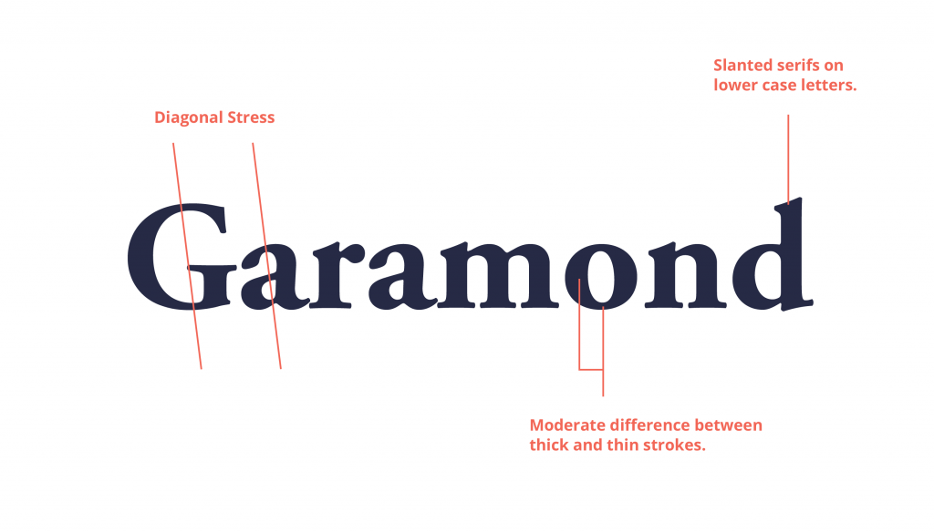 Garamond as example of a old style serif typeface