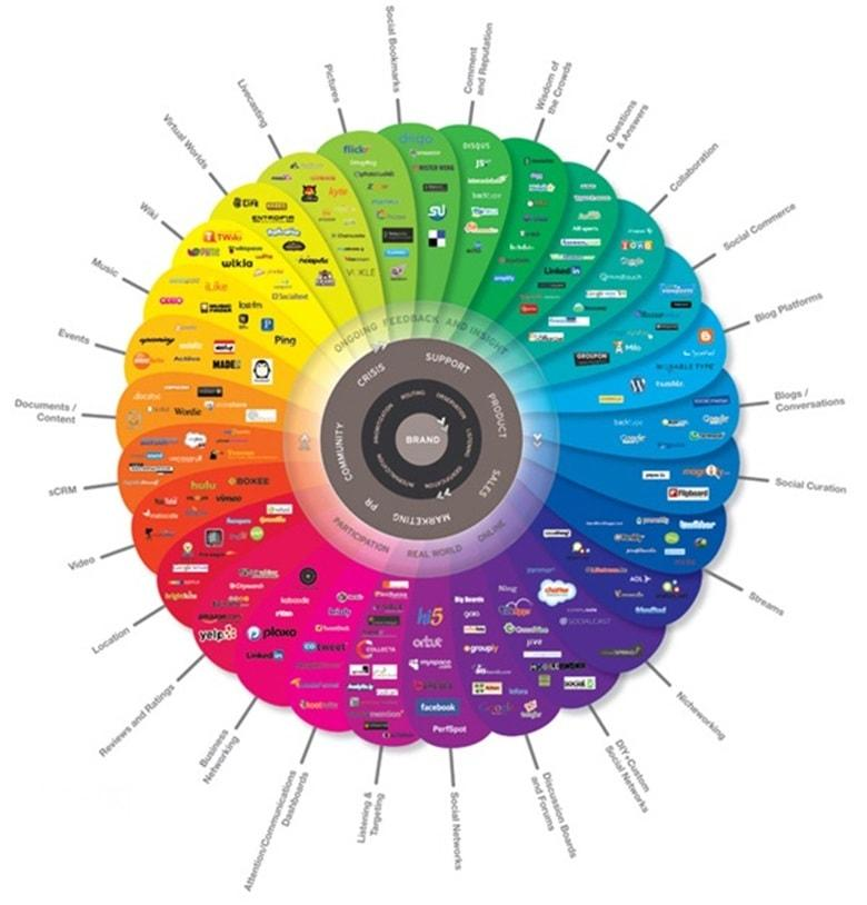 The conversation prism thumb
