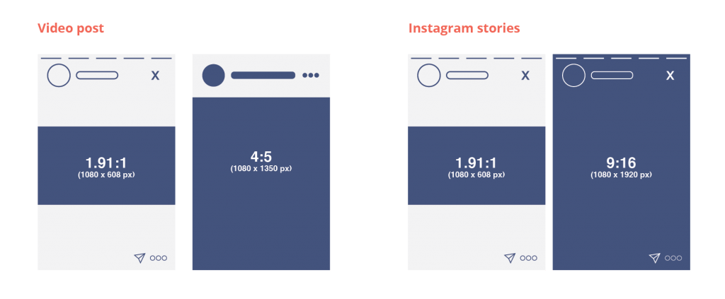Instagram image size guide for 2020